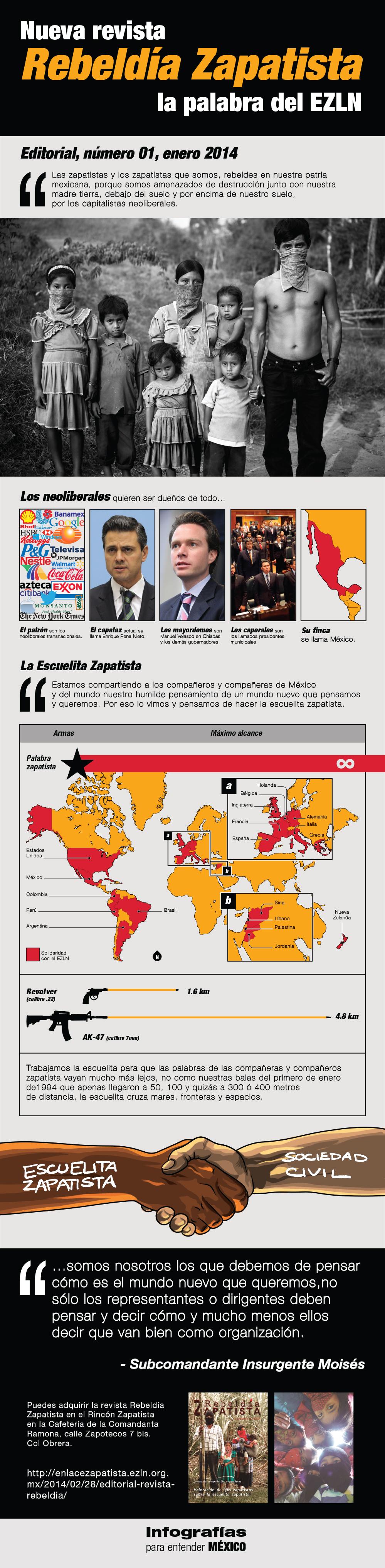 http://desinformemonos.org/wp-content/uploads/2014/03/REBELDIA-ZAPATISTA-1.jpg