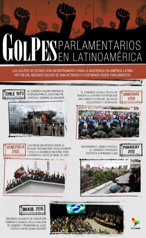 infografia-golpesparlamentarioslatinoamxrica-950x1550.jpg_2083690032.jpg_649636978