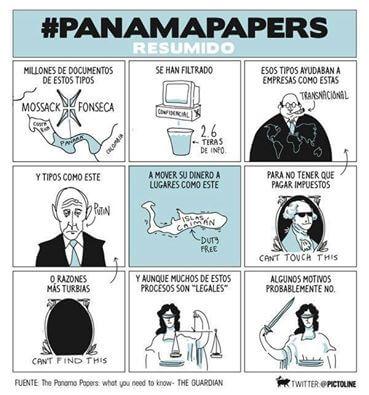 En resumen ¿qué es la investigación Los papeles de Panamá?