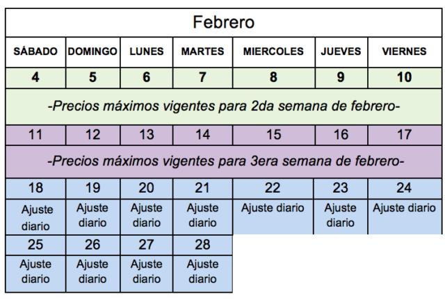 precios-febrero