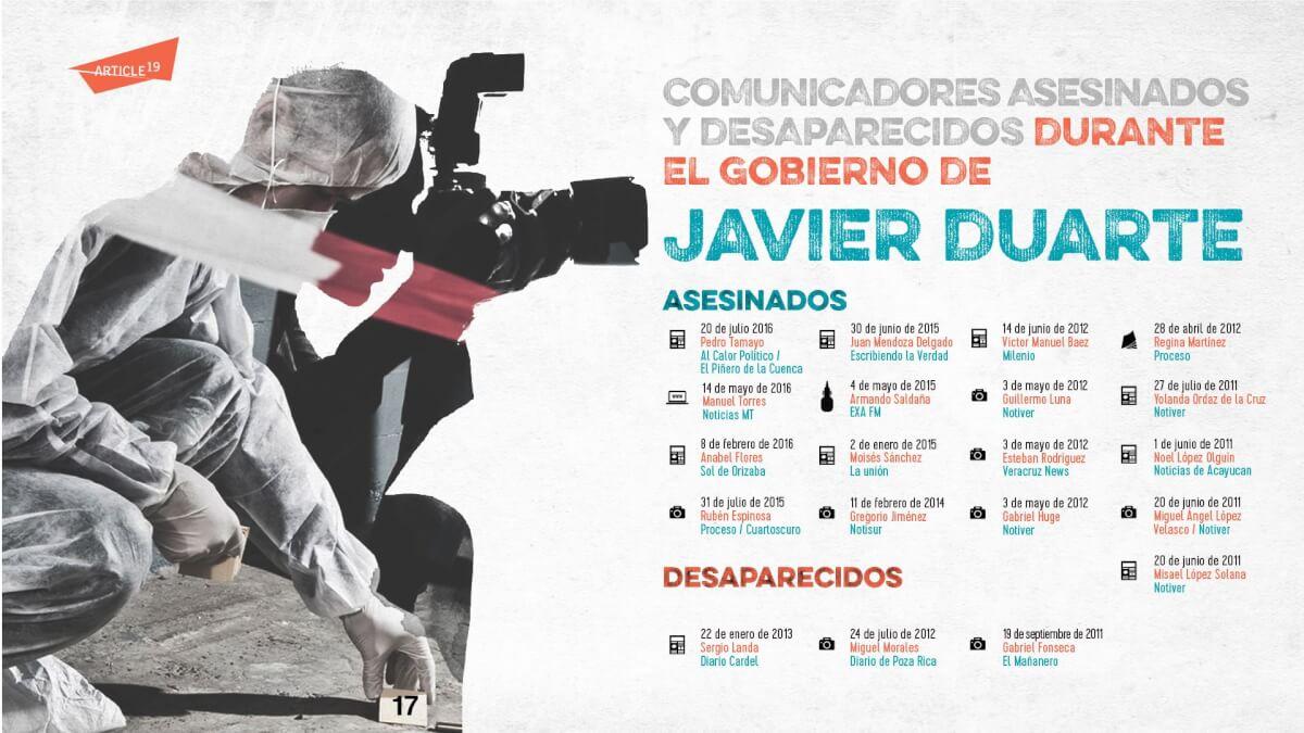 infografía Javier Duarte periodistas asesinados